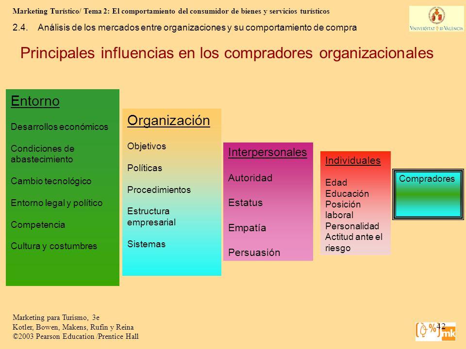 Marketing Turístico/ Tema 2: El comportamiento del consumidor de bienes y servicios turísticos 42 Marketing para Turismo, 3e Kotler, Bowen, Makens, Ru