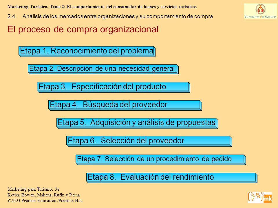 Marketing Turístico/ Tema 2: El comportamiento del consumidor de bienes y servicios turísticos 43 Marketing para Turismo, 3e Kotler, Bowen, Makens, Ru