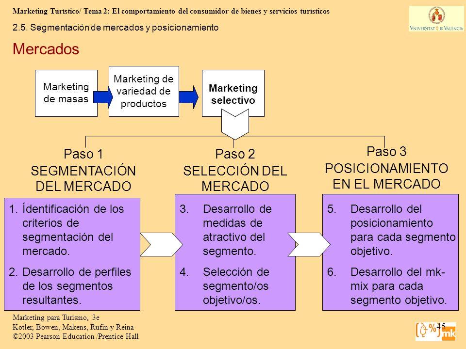 Marketing Turístico/ Tema 2: El comportamiento del consumidor de bienes y servicios turísticos 45 Marketing para Turismo, 3e Kotler, Bowen, Makens, Ru