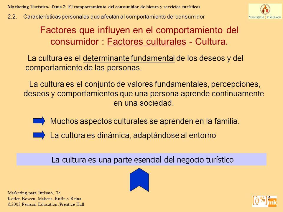 Marketing Turístico/ Tema 2: El comportamiento del consumidor de bienes y servicios turísticos 26 Marketing para Turismo, 3e Kotler, Bowen, Makens, Rufin y Reina ©2003 Pearson Education /Prentice Hall 2.2.