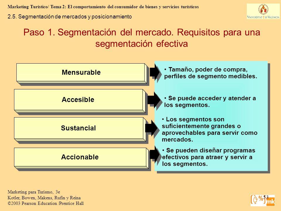 Marketing Turístico/ Tema 2: El comportamiento del consumidor de bienes y servicios turísticos 53 Marketing para Turismo, 3e Kotler, Bowen, Makens, Ru