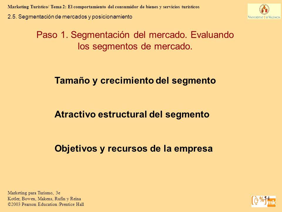 Marketing Turístico/ Tema 2: El comportamiento del consumidor de bienes y servicios turísticos 54 Marketing para Turismo, 3e Kotler, Bowen, Makens, Ru