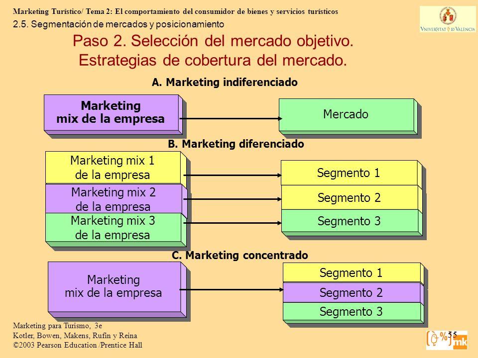 Marketing Turístico/ Tema 2: El comportamiento del consumidor de bienes y servicios turísticos 55 Marketing para Turismo, 3e Kotler, Bowen, Makens, Ru