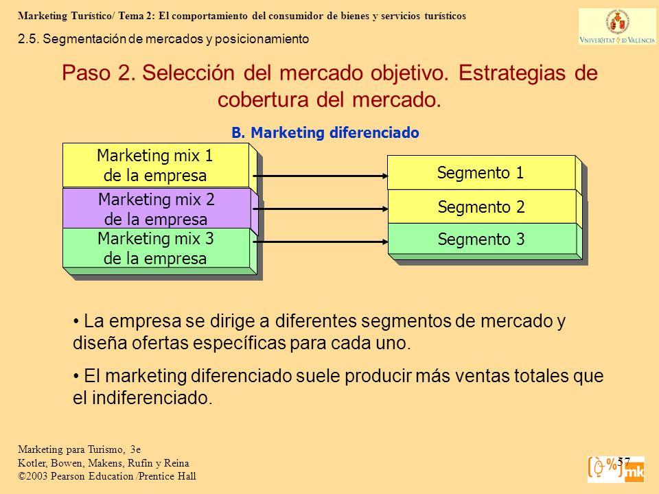 Marketing Turístico/ Tema 2: El comportamiento del consumidor de bienes y servicios turísticos 57 Marketing para Turismo, 3e Kotler, Bowen, Makens, Ru