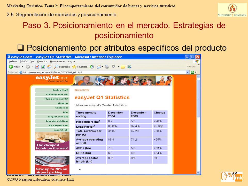 Marketing Turístico/ Tema 2: El comportamiento del consumidor de bienes y servicios turísticos 65 Marketing para Turismo, 3e Kotler, Bowen, Makens, Ru