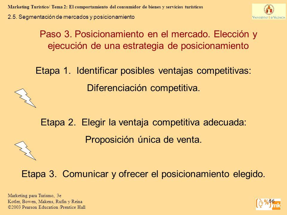 Marketing Turístico/ Tema 2: El comportamiento del consumidor de bienes y servicios turísticos 66 Marketing para Turismo, 3e Kotler, Bowen, Makens, Ru
