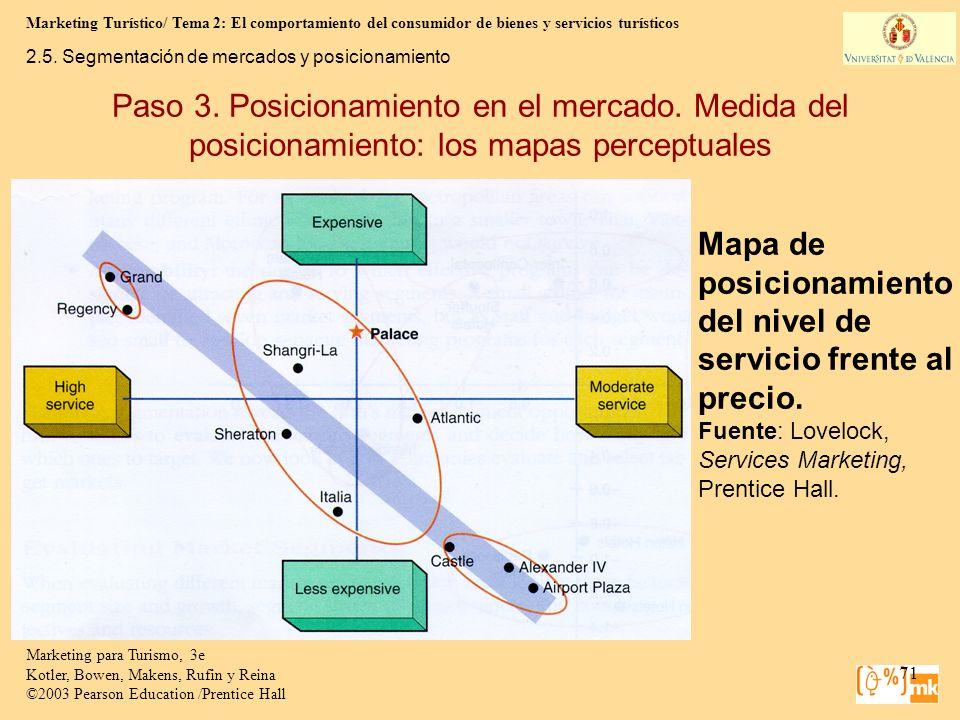 Marketing Turístico/ Tema 2: El comportamiento del consumidor de bienes y servicios turísticos 71 Marketing para Turismo, 3e Kotler, Bowen, Makens, Ru