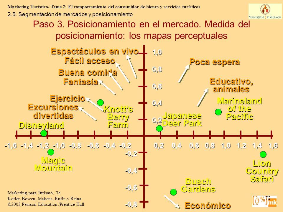 Marketing Turístico/ Tema 2: El comportamiento del consumidor de bienes y servicios turísticos 72 Marketing para Turismo, 3e Kotler, Bowen, Makens, Ru