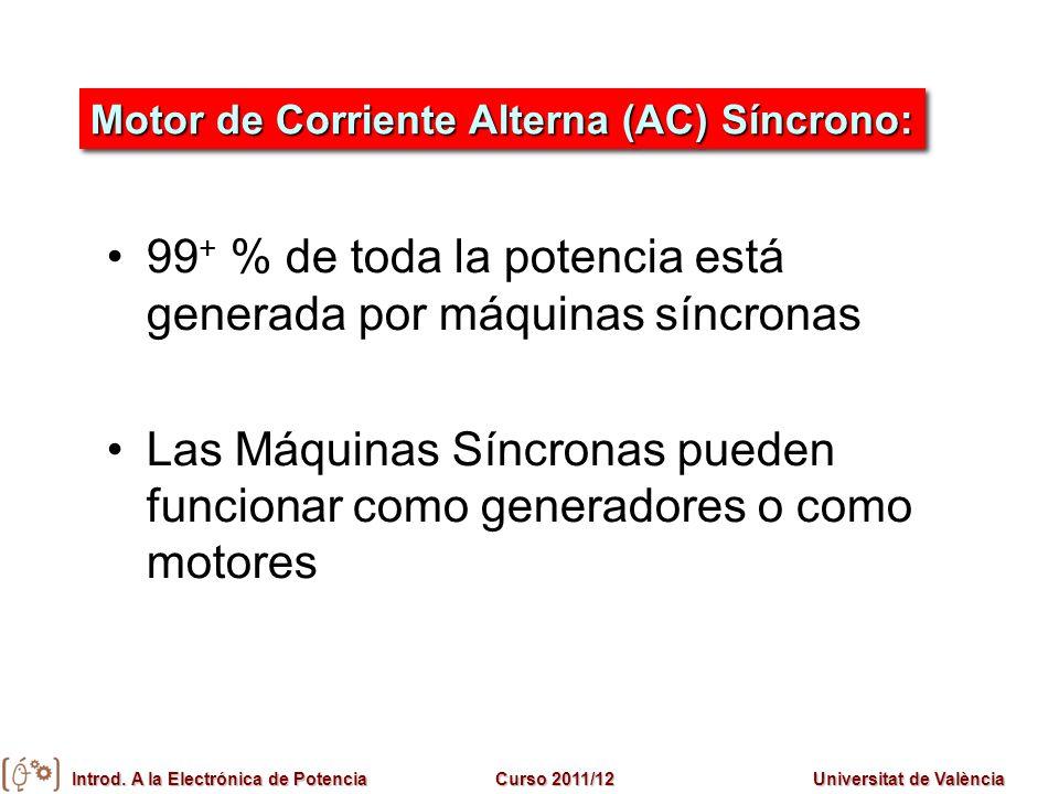 Introd. A la Electrónica de PotenciaCurso 2011/12Universitat de València 99 + % de toda la potencia está generada por máquinas síncronas Las Máquinas