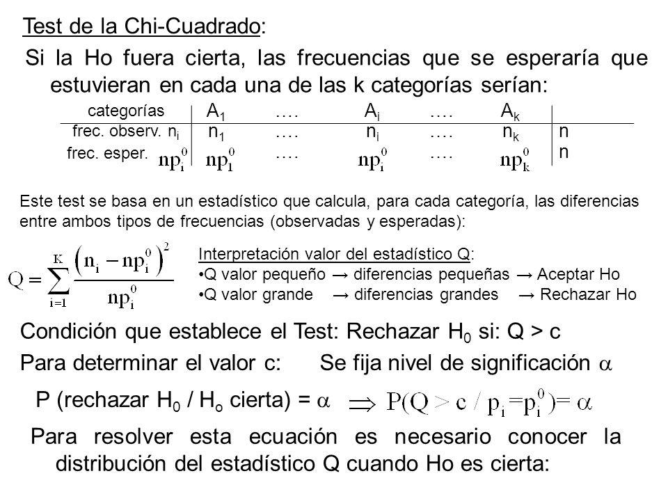 Test de la Chi-Cuadrado: Si la Ho fuera cierta, las frecuencias que se esperaría que estuvieran en cada una de las k categorías serían: categorías A1A