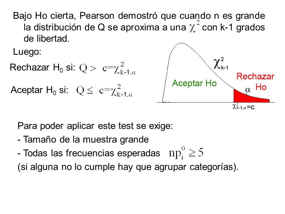 Bajo Ho cierta, Pearson demostró que cuando n es grande la distribución de Q se aproxima a una con k-1 grados de libertad. Luego: Rechazar H 0 si: Ace