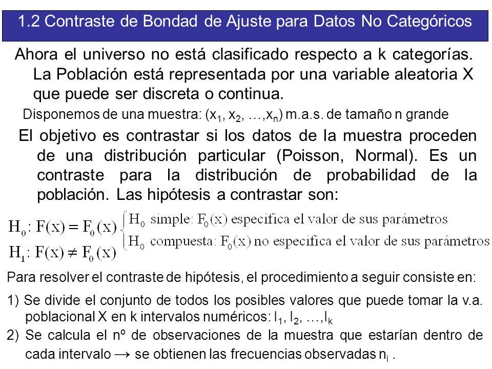 1.2 Contraste de Bondad de Ajuste para Datos No Categóricos Ahora el universo no está clasificado respecto a k categorías. La Población está represent