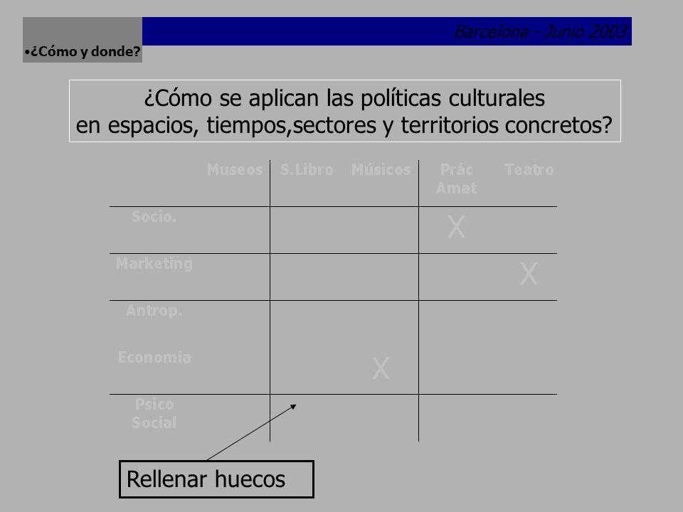 Barcelona - Junio 2003 .ESPACIOS FRONTERA Política Cultural y medios de comunicación.