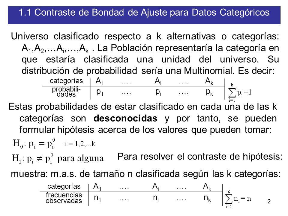 2 1.1 Contraste de Bondad de Ajuste para Datos Categóricos Universo clasificado respecto a k alternativas o categorías: A 1,A 2,…A i,…,A k. La Poblaci