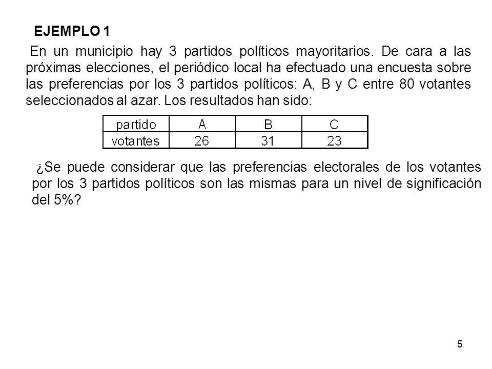 5 EJEMPLO 1 En un municipio hay 3 partidos políticos mayoritarios. De cara a las próximas elecciones, el periódico local ha efectuado una encuesta sob