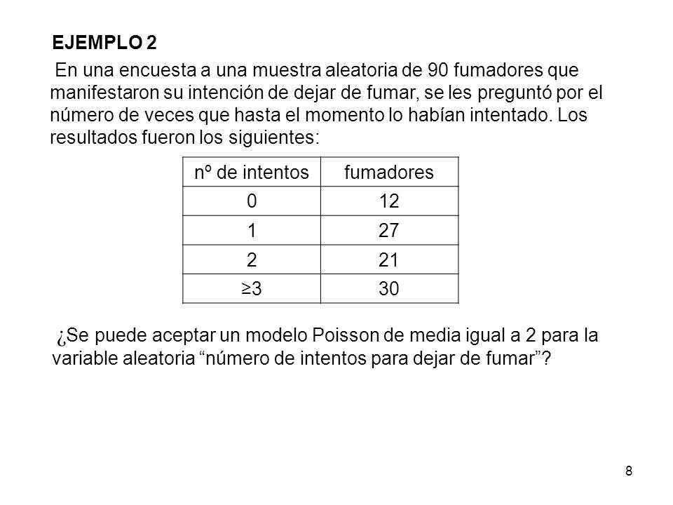 8 EJEMPLO 2 En una encuesta a una muestra aleatoria de 90 fumadores que manifestaron su intención de dejar de fumar, se les preguntó por el número de