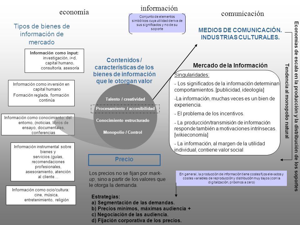 comunicación información MEDIOS DE COMUNICACIÓN.INDUSTRIAS CULTURALES.