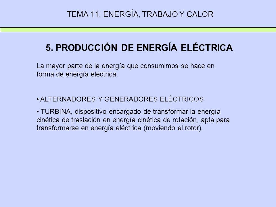 TEMA 11: ENERGÍA, TRABAJO Y CALOR 5. PRODUCCIÓN DE ENERGÍA ELÉCTRICA La mayor parte de la energía que consumimos se hace en forma de energía eléctrica