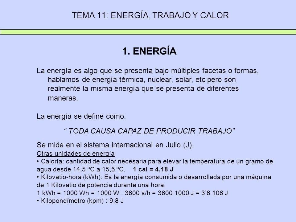 TEMA 11: ENERGÍA, TRABAJO Y CALOR 1. ENERGÍA La energía es algo que se presenta bajo múltiples facetas o formas, hablamos de energía térmica, nuclear,