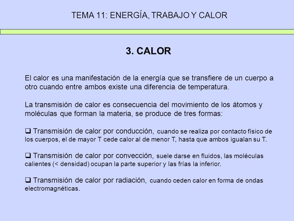 TEMA 11: ENERGÍA, TRABAJO Y CALOR 3. CALOR El calor es una manifestación de la energía que se transfiere de un cuerpo a otro cuando entre ambos existe
