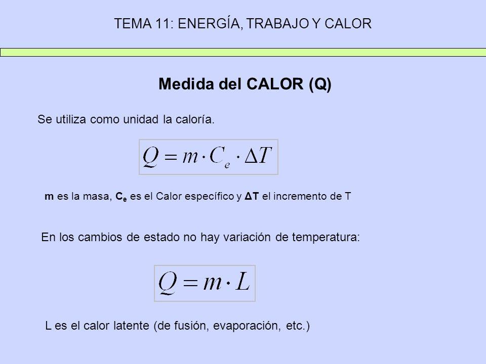 TEMA 11: ENERGÍA, TRABAJO Y CALOR Medida del CALOR (Q) Se utiliza como unidad la caloría. m es la masa, C e es el Calor específico y ΔT el incremento