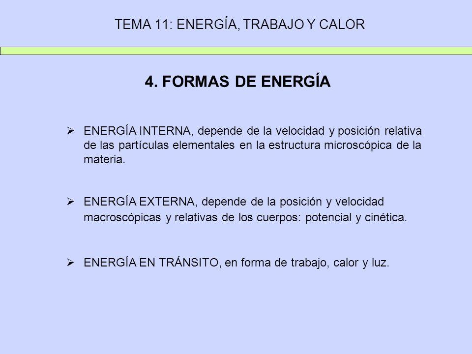 TEMA 11: ENERGÍA, TRABAJO Y CALOR 4. FORMAS DE ENERGÍA ENERGÍA INTERNA, depende de la velocidad y posición relativa de las partículas elementales en l