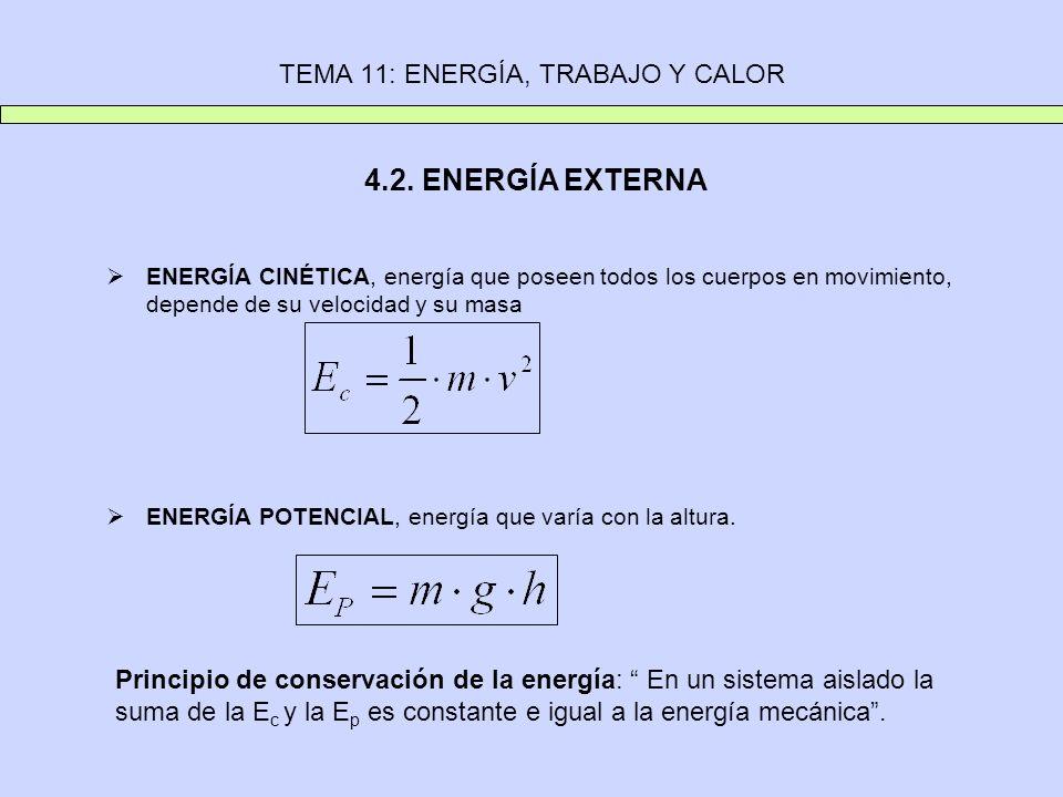 TEMA 11: ENERGÍA, TRABAJO Y CALOR 4.2. ENERGÍA EXTERNA ENERGÍA CINÉTICA, energía que poseen todos los cuerpos en movimiento, depende de su velocidad y