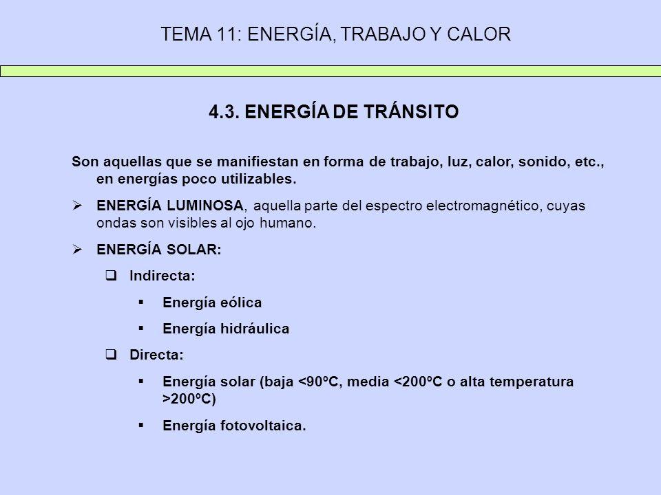 TEMA 11: ENERGÍA, TRABAJO Y CALOR 4.3. ENERGÍA DE TRÁNSITO Son aquellas que se manifiestan en forma de trabajo, luz, calor, sonido, etc., en energías