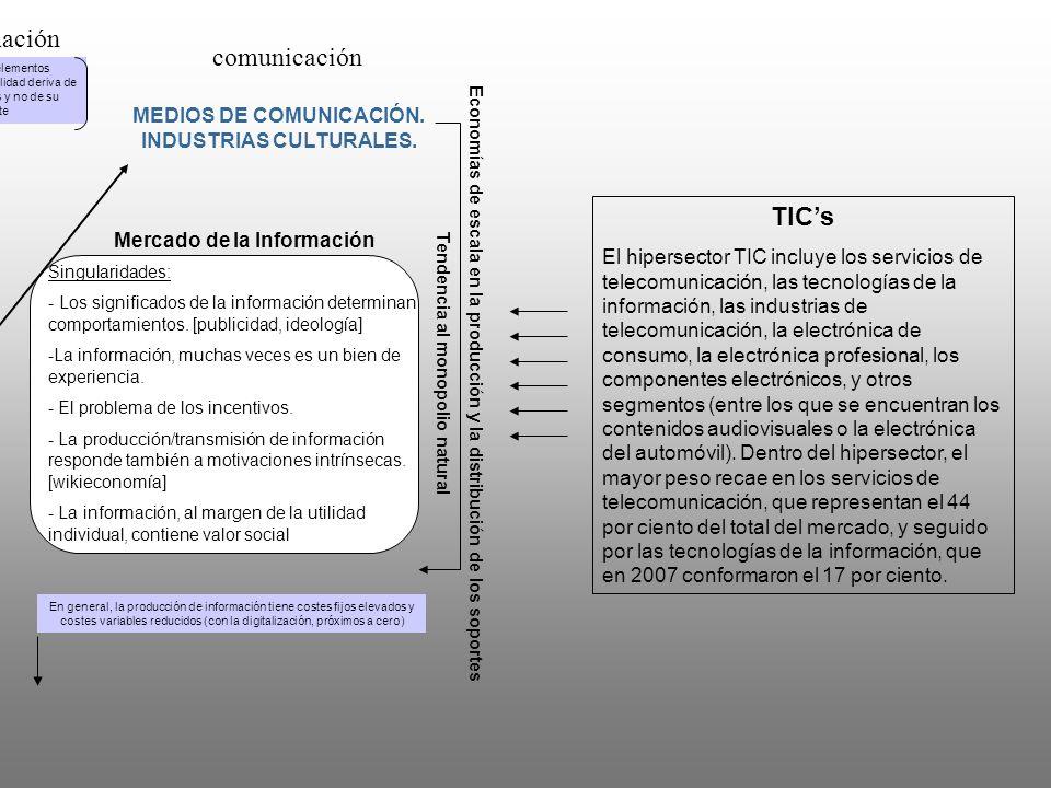 comunicación información MEDIOS DE COMUNICACIÓN. INDUSTRIAS CULTURALES. En general, la producción de información tiene costes fijos elevados y costes