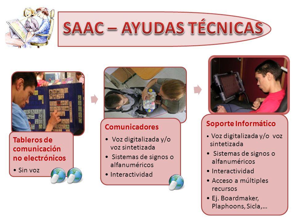 Tableros de comunicación no electrónicos Sin voz Comunicadores Voz digitalizada y/o voz sintetizada Sistemas de signos o alfanuméricos Interactividad