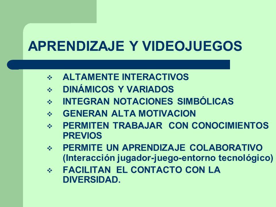 APRENDIZAJE Y VIDEOJUEGOS ALTAMENTE INTERACTIVOS DINÁMICOS Y VARIADOS INTEGRAN NOTACIONES SIMBÓLICAS GENERAN ALTA MOTIVACION PERMITEN TRABAJAR CON CONOCIMIENTOS PREVIOS PERMITE UN APRENDIZAJE COLABORATIVO (Interacción jugador-juego-entorno tecnológico) FACILITAN EL CONTACTO CON LA DIVERSIDAD.