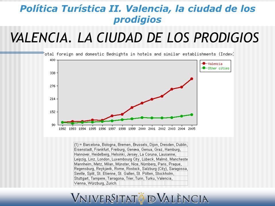VALENCIA. LA CIUDAD DE LOS PRODIGIOS Política Turística II. Valencia, la ciudad de los prodigios