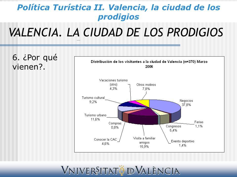 VALENCIA. LA CIUDAD DE LOS PRODIGIOS 6. ¿Por qué vienen?. Política Turística II. Valencia, la ciudad de los prodigios