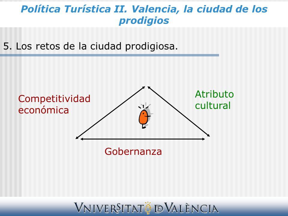 Competitividad económica Atributo cultural Gobernanza 5. Los retos de la ciudad prodigiosa. Política Turística II. Valencia, la ciudad de los prodigio