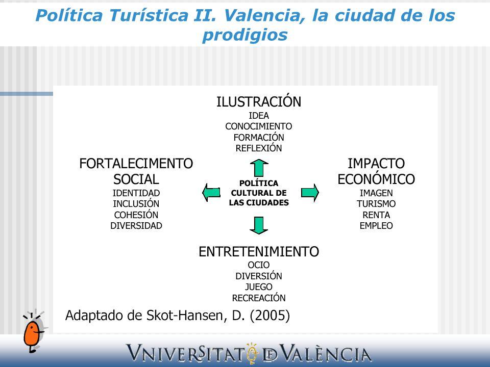 Política Turística II. Valencia, la ciudad de los prodigios