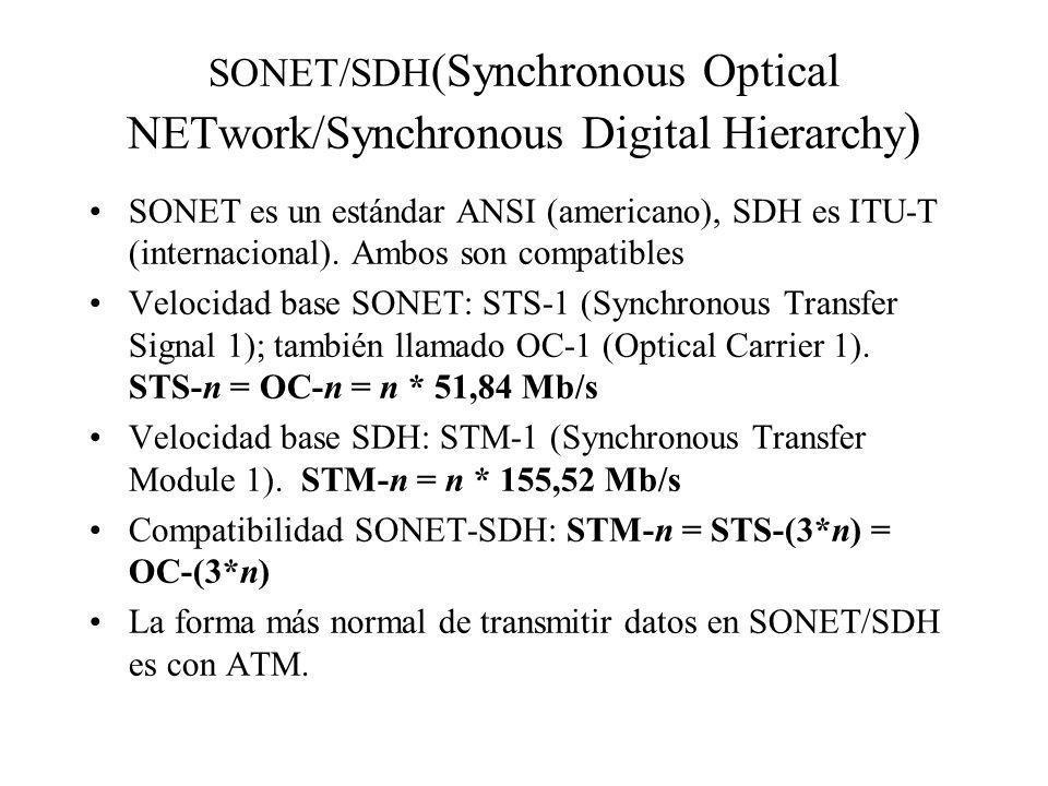 SONET/SDH (Synchronous Optical NETwork/Synchronous Digital Hierarchy ) SONET es un estándar ANSI (americano), SDH es ITU-T (internacional). Ambos son