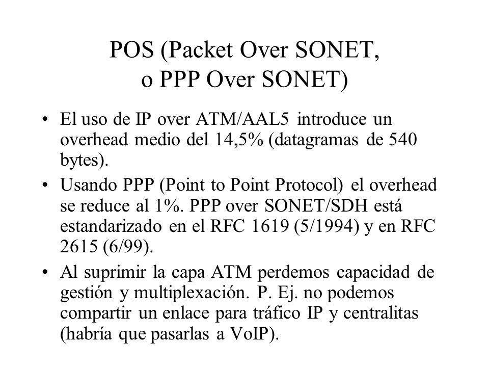 POS (Packet Over SONET, o PPP Over SONET) El uso de IP over ATM/AAL5 introduce un overhead medio del 14,5% (datagramas de 540 bytes). Usando PPP (Poin