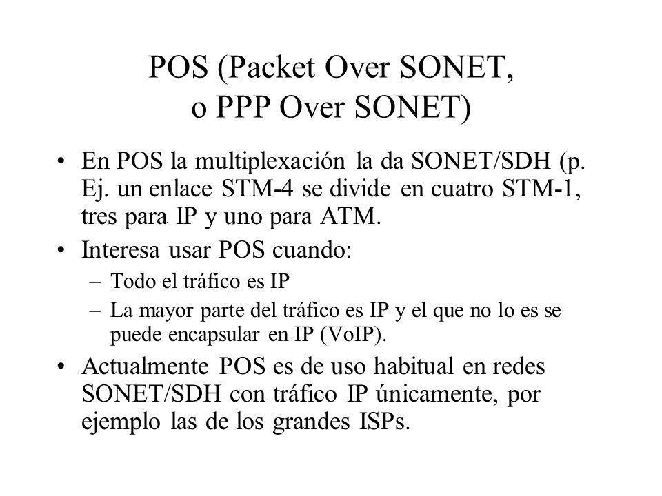 POS (Packet Over SONET, o PPP Over SONET) En POS la multiplexación la da SONET/SDH (p. Ej. un enlace STM-4 se divide en cuatro STM-1, tres para IP y u