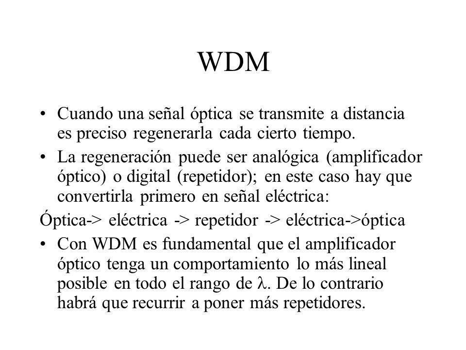 WDM Cuando una señal óptica se transmite a distancia es preciso regenerarla cada cierto tiempo. La regeneración puede ser analógica (amplificador ópti