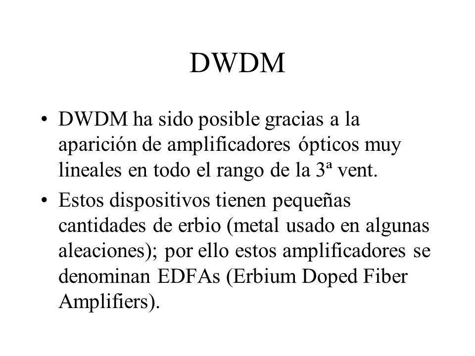 DWDM DWDM ha sido posible gracias a la aparición de amplificadores ópticos muy lineales en todo el rango de la 3ª vent. Estos dispositivos tienen pequ