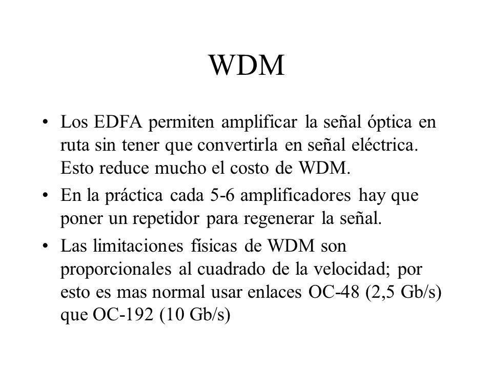 WDM Los EDFA permiten amplificar la señal óptica en ruta sin tener que convertirla en señal eléctrica. Esto reduce mucho el costo de WDM. En la prácti