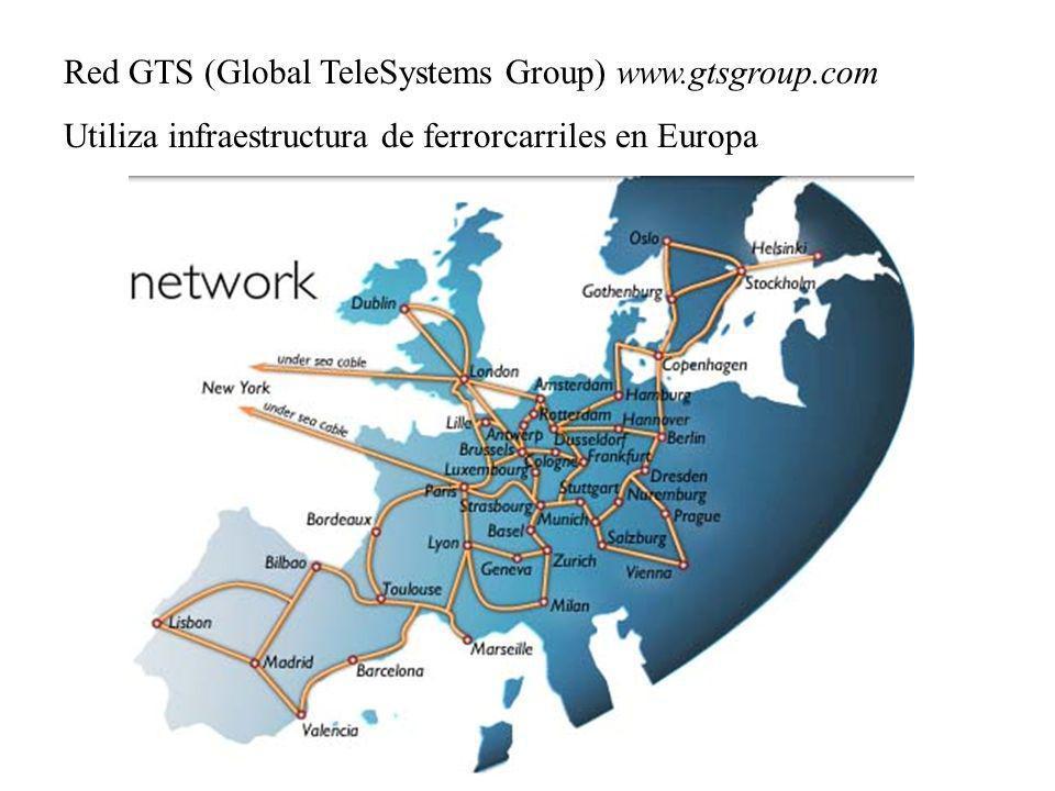 Red GTS (Global TeleSystems Group) www.gtsgroup.com Utiliza infraestructura de ferrorcarriles en Europa