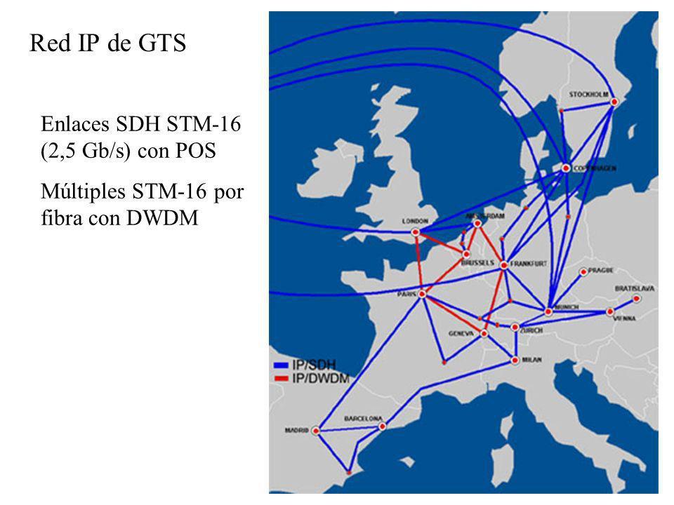 Enlaces SDH STM-16 (2,5 Gb/s) con POS Múltiples STM-16 por fibra con DWDM Red IP de GTS