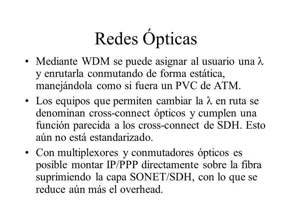 Redes Ópticas Mediante WDM se puede asignar al usuario una y enrutarla conmutando de forma estática, manejándola como si fuera un PVC de ATM. Los equi