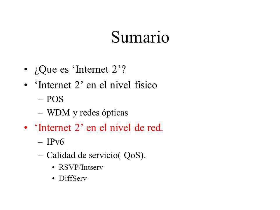 Sumario ¿Que es Internet 2? Internet 2 en el nivel físico –POS –WDM y redes ópticas Internet 2 en el nivel de red. –IPv6 –Calidad de servicio( QoS). R