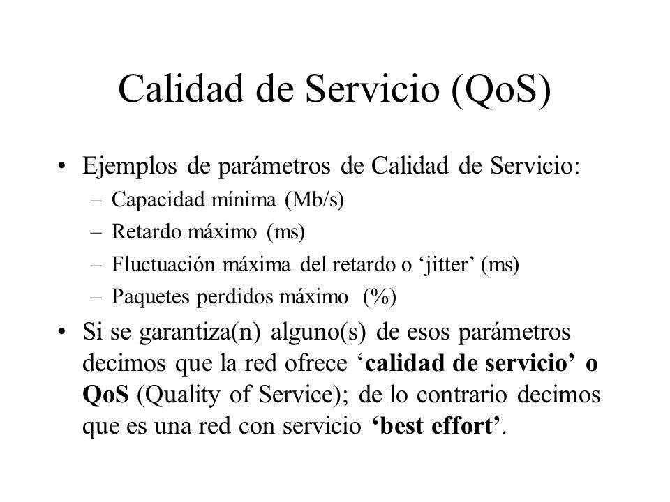 Calidad de Servicio (QoS) Ejemplos de parámetros de Calidad de Servicio: –Capacidad mínima (Mb/s) –Retardo máximo (ms) –Fluctuación máxima del retardo