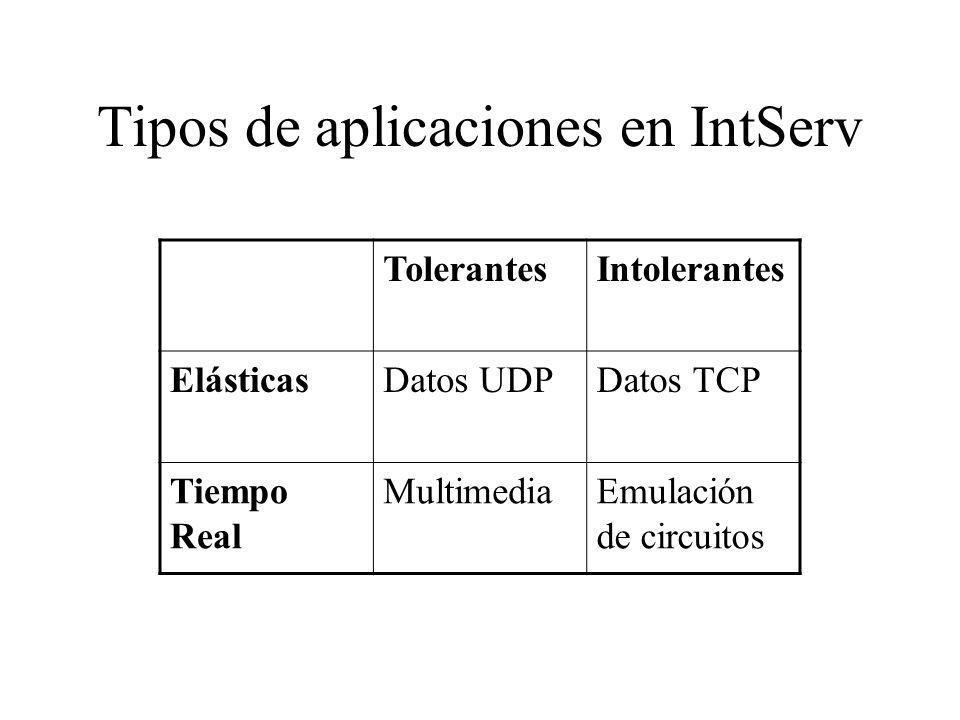 Tipos de aplicaciones en IntServ TolerantesIntolerantes ElásticasDatos UDPDatos TCP Tiempo Real MultimediaEmulación de circuitos