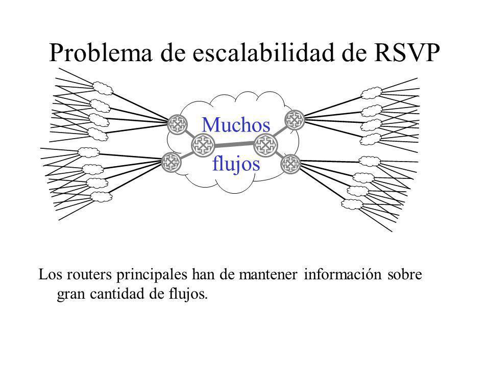 Problema de escalabilidad de RSVP Los routers principales han de mantener información sobre gran cantidad de flujos. Muchos flujos