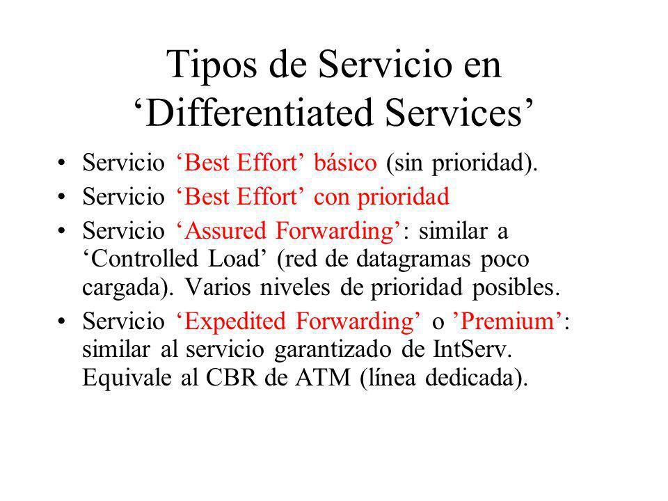 Tipos de Servicio en Differentiated Services Servicio Best Effort básico (sin prioridad). Servicio Best Effort con prioridad Servicio Assured Forwardi