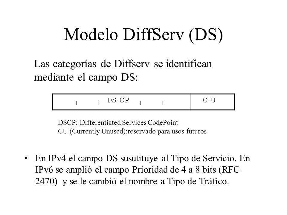 Modelo DiffServ (DS) En IPv4 el campo DS susutituye al Tipo de Servicio. En IPv6 se amplió el campo Prioridad de 4 a 8 bits (RFC 2470) y se le cambió